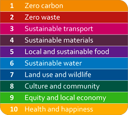 The ten One Planet Living principles